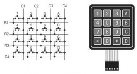 Keypad 4x4. LCD Character display Liquid crystal display