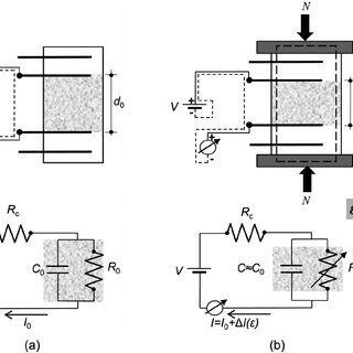 (PDF) Electromechanical modelling of a new class of