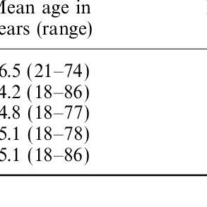 (PDF) A comparison of a non-ionic dimer, iodixanol with a