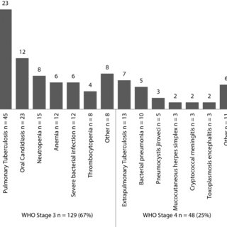 Flowchart of case-cohort study. The case cohort analysis