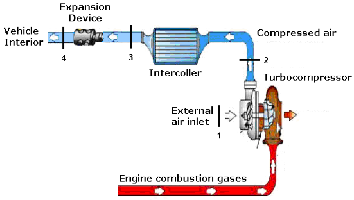 Cycle Diagram Furthermore Ford Taurus Air Conditioning Diagram
