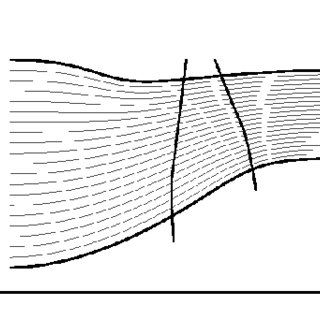 Nurbs Based Geometry Parameterization For Aerodynamic