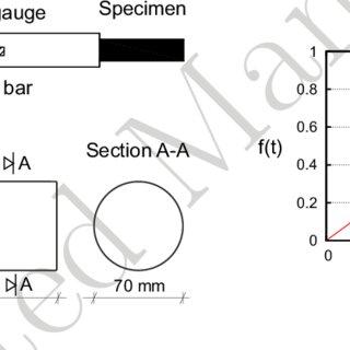 Crack development for the prismatic beam under torsion