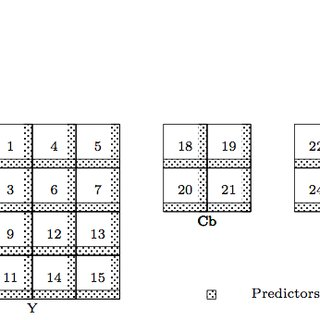 (PDF) Robust drift-free bit-rate preserving H.264 watermarking