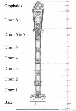A recent attempt at the illustration of the Dancers column