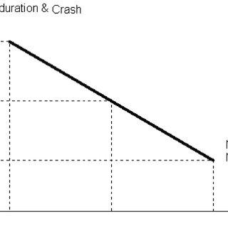 (PDF) A UNIT BASED CRASHING PERT NETWORK FOR OPTIMIZATION