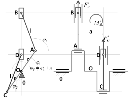 Kinematic diagram of an vertical engine with two cylinders