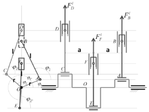 Kinematic diagram of an vertical engine with three