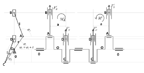 Kinematic diagram of an vertical engine with four