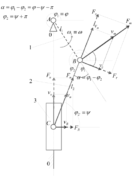 The forces and velocities distribution in engine mechanism