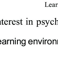 (PDF) Learning Environment, Motivation and Interest