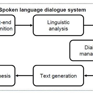 (PDF) Proceedings of the Seminar