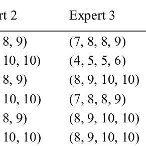 Pre-Logic Script Code in ArcGIS Field Calculator