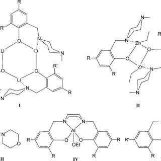 (PDF) Aluminium coordination complexes in copolymerization