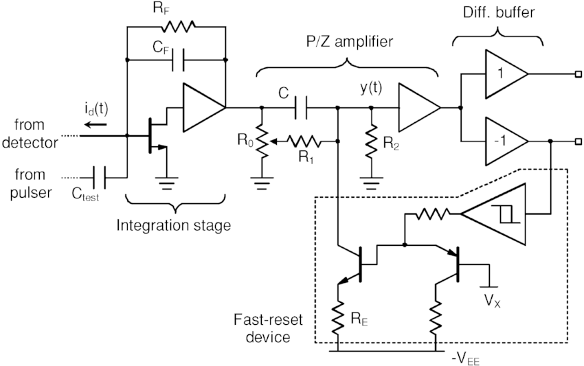 Simplified schematic diagram of the preamplifier. It