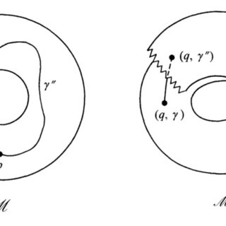 (PDF) Asymptotic Structure and Bondi-Metzner-Sachs group