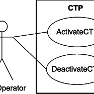 The software architecture of the Radio Block center