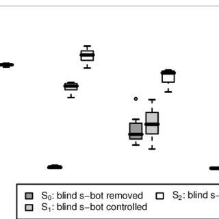 The swarm-bot concept: (a) a single s-bot robot, (b) an s