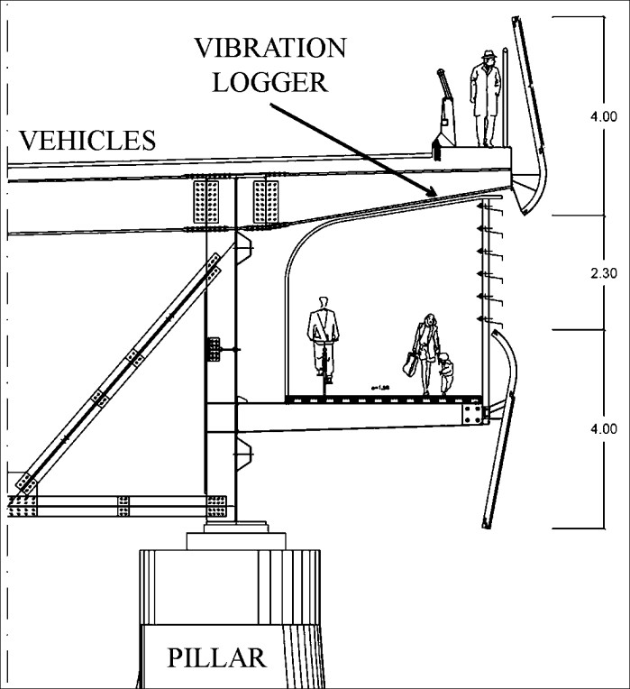 Technical draw of the cross section of the structure of