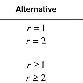 (PDF) ©2012 Academic Journals Structural breaks