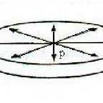 Mason ́s equivalent electric circuit for a piezoelectric