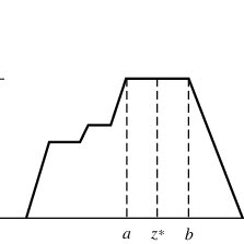 Weighted Average method of defuzzification Since the