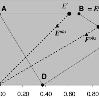 (PDF) Indirect elicitation of non-linear multi-attribute