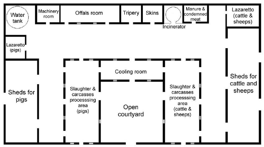 Typical plan design of a municipal slaughterhouse