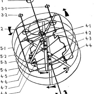 (PDF) A Review of Dynamic CVT-IVT Transmissions