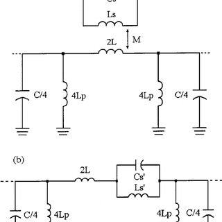 (PDF) Split ring resonator-based left-handed coplanar