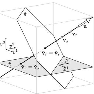 (PDF) Multilevel Multiphase Space Vector PWM Algorithm