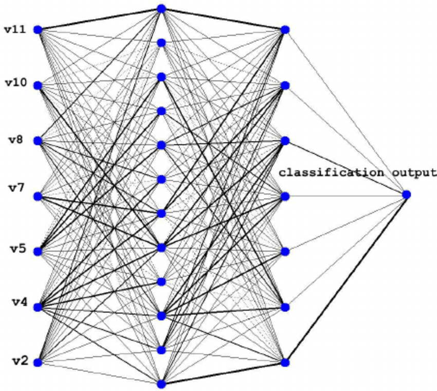 detailed neuron diagram velux integra wiring of a 12 1 online visualization weights multi layer perceptron 7