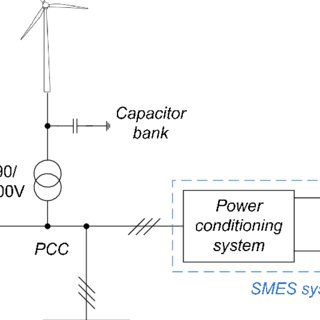 Schematic used for the computer simulation through PSIM