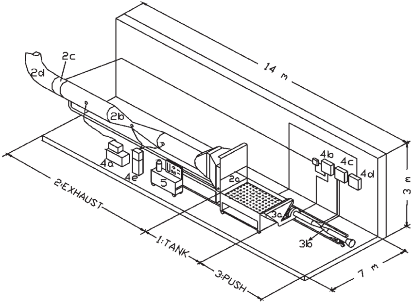 Overview of the pilot installation. 1, Tank; 2, exhaust
