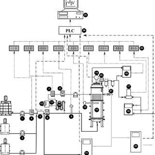 (PDF) Winery effluent treatment at an anaerobic hybrid