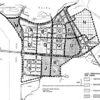 (PDF) Urban planning practices and scenarios for Macao