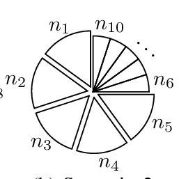 (PDF) Evidential Multinomial Logistic Regression for