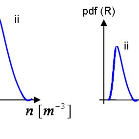 Representation of cavitation process in phase-diagram (a