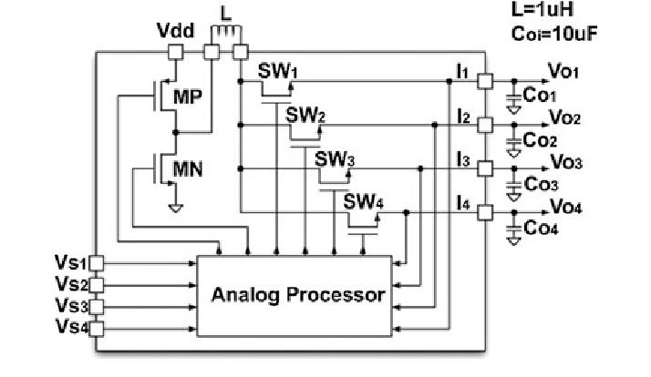 Single-Inductor 4-Output buck converter block diagram