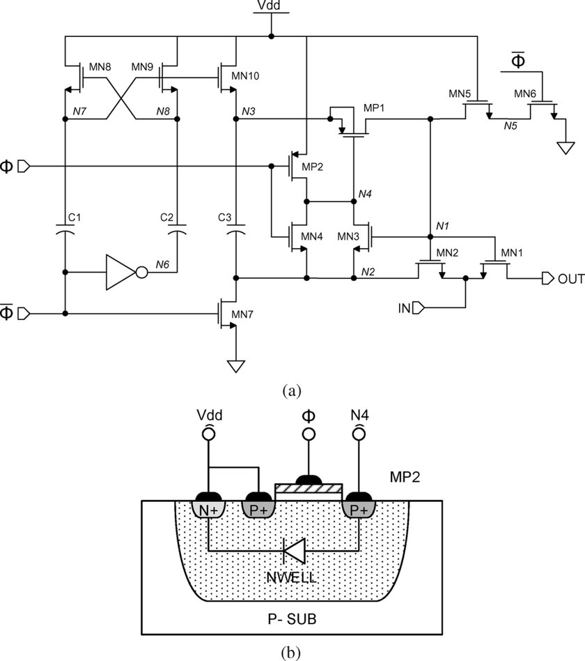 hight resolution of  a circuit schematic b cross section of
