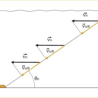(PDF) Mesure de débits à l'aide de débimètres