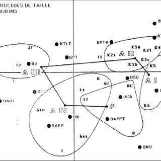 (PDF) Quantifier les processus archéologiques