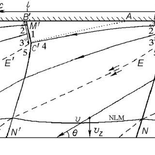 (PDF) Continuous Detonation Wave Engine