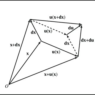 (PDF) Application of Electroseismic Techniques to