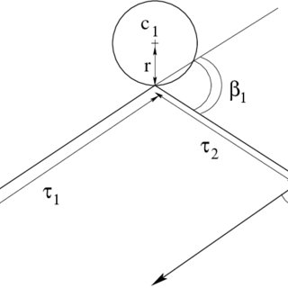 Nonlinear partial differential equations. Lecture notes