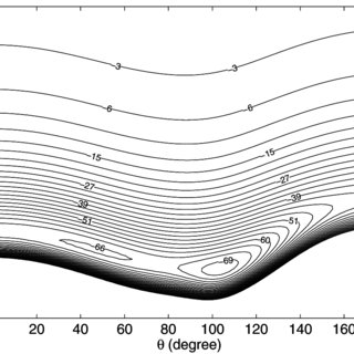 Typical rotational de-excitation cross sections for the