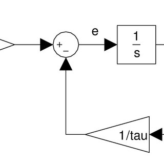 (PDF) Automatic differentiation of hybrid models