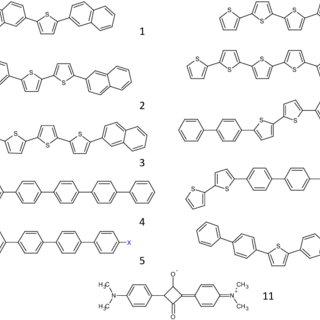 (a) Transition dipoles of several small organic molecules