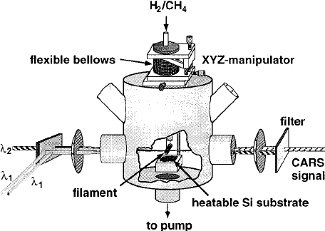 Schematic of HFCVD chamber used for the CARS temperature