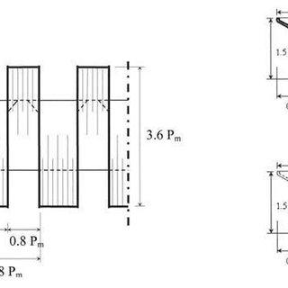 (PDF) Piano Key Weir spillway standard design principles